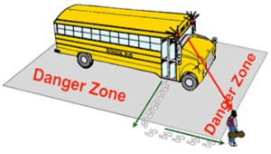 School Bus Danger Zone Map